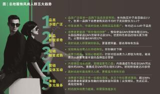 bcg-tmall-teamed-up-to-unveil-chinese-clothing-strategy-crowd-exhibit-4.jpg