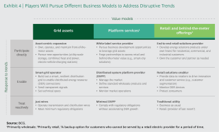 Value Creation In Power And Utilities 2018 A Playbook For The Future