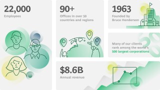 BCG a Global Consulting Firm Infographic