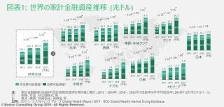 190621-global-wealth-ex1-tcm9-222814.JPG