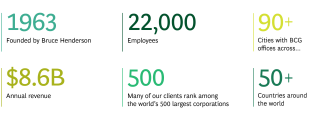 bcg-global-presence.png