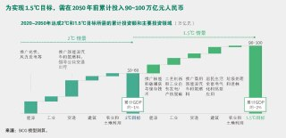 positive-climate-goals-create-multi-faceted-opportunities-china-exhibit03.jpg