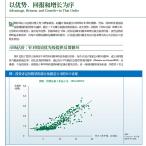 advantage-returns-growth-cover-cn-tcm9-161169.png