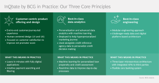 InQbate by BCG in Practice: Our Three Core Principles