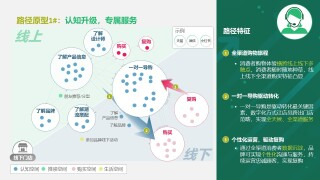 contrary-growth-chinese-luxury-goods-consumption-insights-into-three-typical-paths-slide4.JPG