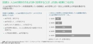 JPR_210218_Expanding_AI's_Impact_EX3