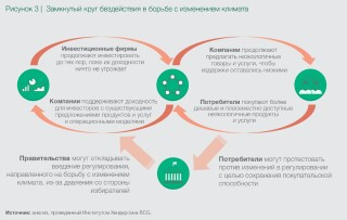 a-new-approach-to-the-intractable-problem-of-climate-change-ex3-ru.jpg
