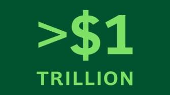 btn-more-than-1trillion-tcm9-191209.jpg