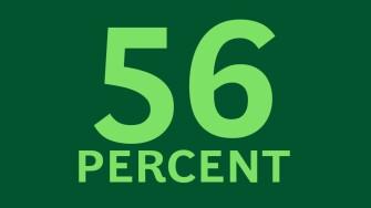 btn-56-percent-tcm9-195414.jpg