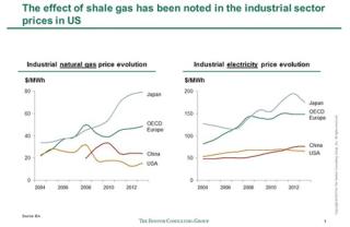 effect-of-shale-460-tcm9-80723.png