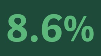 8.6-percent.jpg