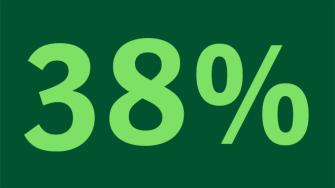 38-percent-tcm9-185437.png