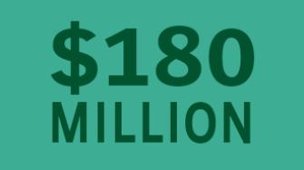 180-million-tcm9-191280.png