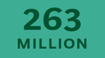 263-million-tcm9-187606.png