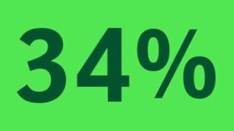 34-percent-tcm9-219956.jpg