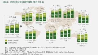 Global-Wealth-2018-Exhibit1.jpg