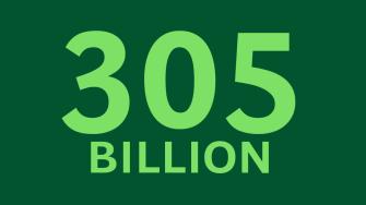305-billion-tcm9-202779.png