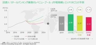 JPR_210127_Global Retail Banking 2021_EX1