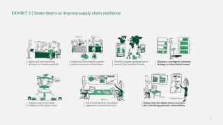 Building-Resilience-for-Australian-Companies-Post-COVID-19-Exhibit-3.jpg