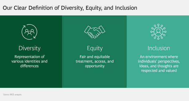 NAMR-Center-Inclusion-Equity-Slim.png