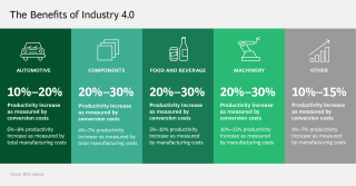 benefits_industry4.0.png
