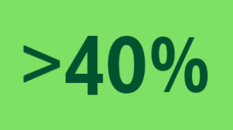 greater-40-percent-tcm9-191116.png