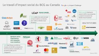social-impact-timeline-canada-fr.jpg