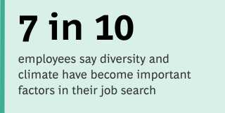 Executive-Perspectives-Talent_Web_Stat-7in10.jpg