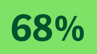 68-percent-tcm9-202778.png