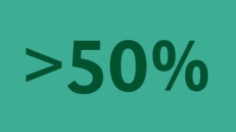 50-percent-tcm9-191279.png