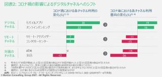 JPR_210127_Global Retail Banking 2021_EX2