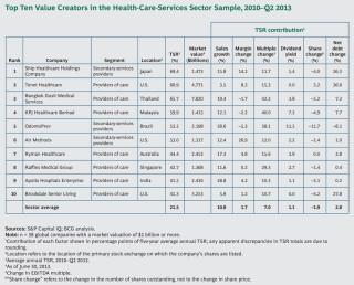 hc-services-value-creators-2014-ex-append-large-tcm9-83958.jpg