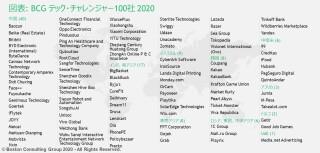JP-Tech-Challengers-2020-EX1.jpg