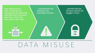 fc-personal-data-trust-tcm9-68483.jpg