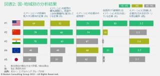 JPR_Most Innovative Companies2021_EX2