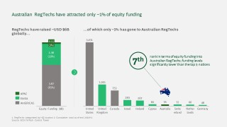 Australia-global-RegTech-hub-poised-for-growth-slide1.JPG