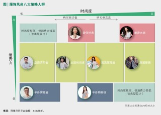 bcg-tmall-teamed-up-to-unveil-chinese-clothing-strategy-crow-exhibit-2.jpg