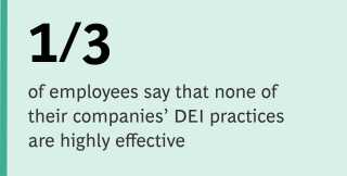 Executive-Perspectives-Talent_Web_Stat-DEI.jpg