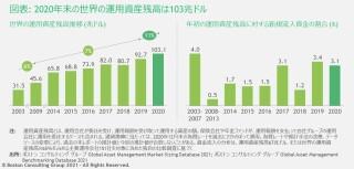 JPR_210709_Global_Asset_Management_2021 EX